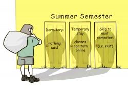 Students are concerned about where to stay for summer courses as no cleardormitory announcements have been made. Illustrated by Joe Hee-young.